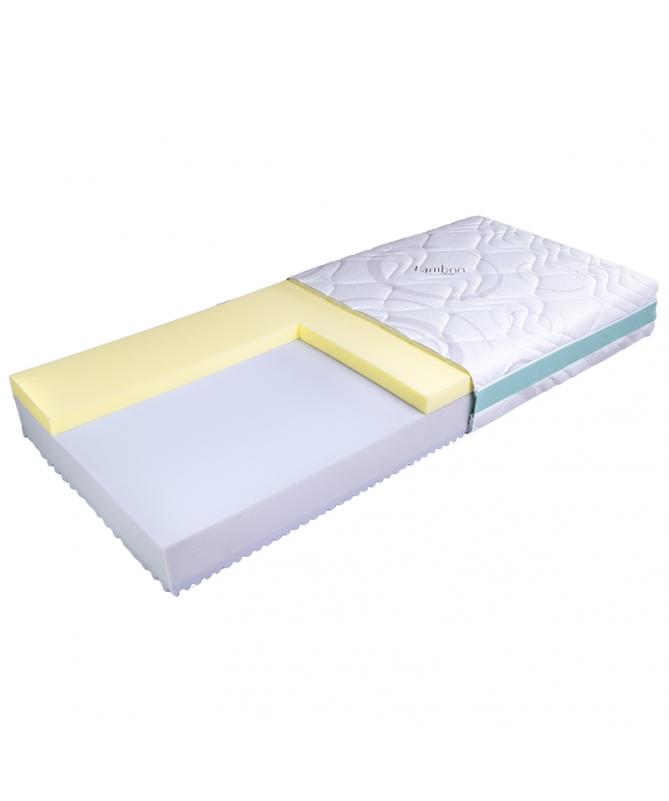 Materac PLANTPUR DREAM JANPOL 80x200 piankowy – poekspozycyjny