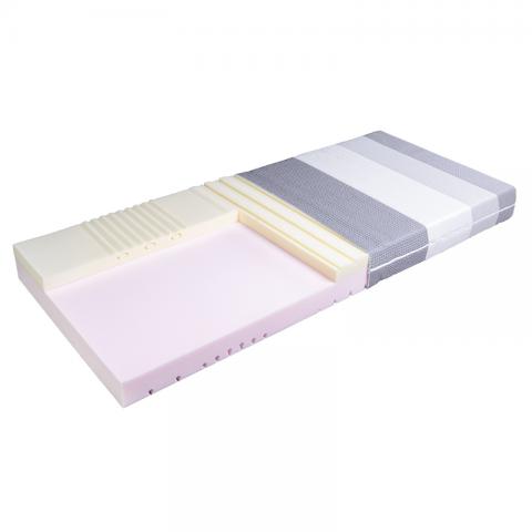 Materac AURORA JANPOL 80x200 piankowy – poekspozycyjny